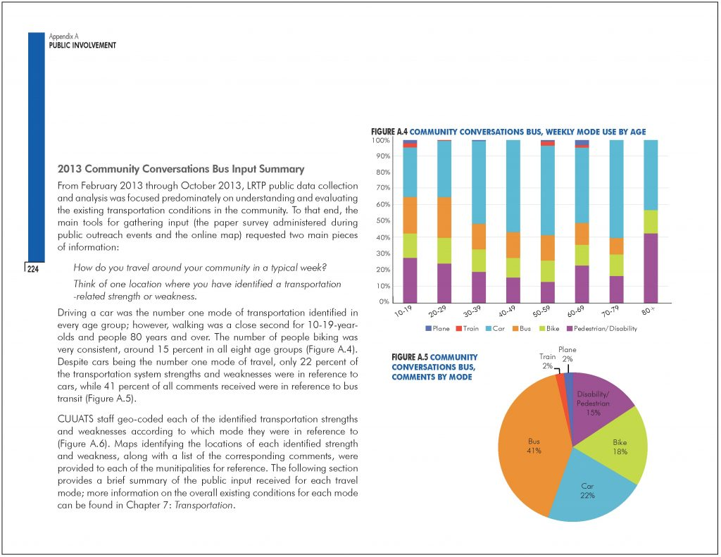 2013 public input summary LRTP 2040 page 224